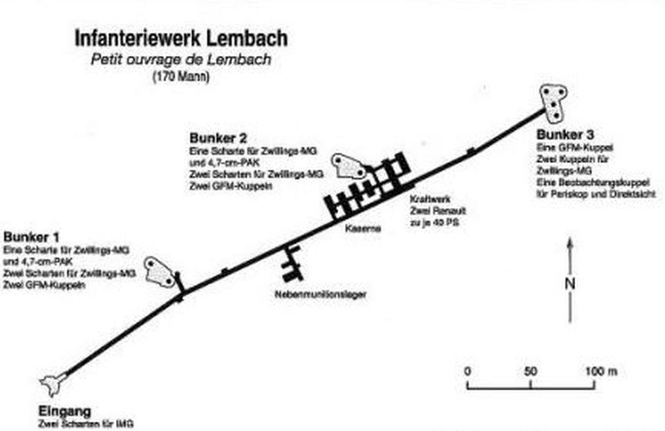 PO Lembach